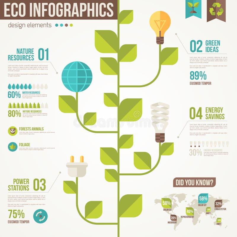 Infographics d'écologie Ampoules et prise sur la tige illustration libre de droits