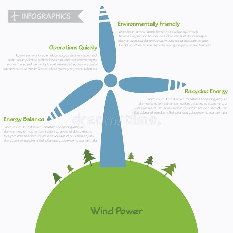 Infographics d'énergie éolienne illustration de vecteur