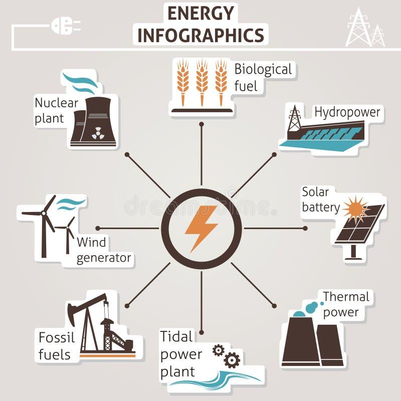 Infographics d'énergie illustration libre de droits