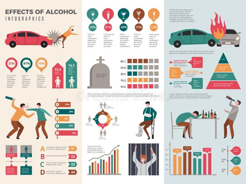 Infographics d'alcoolisme Calibre alcoolique dangereux de vecteur de santé de conducteur ivre avec des graphiques et des diagramm illustration stock
