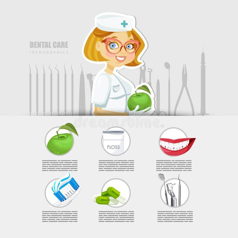 Infographics d'art dentaire illustration stock