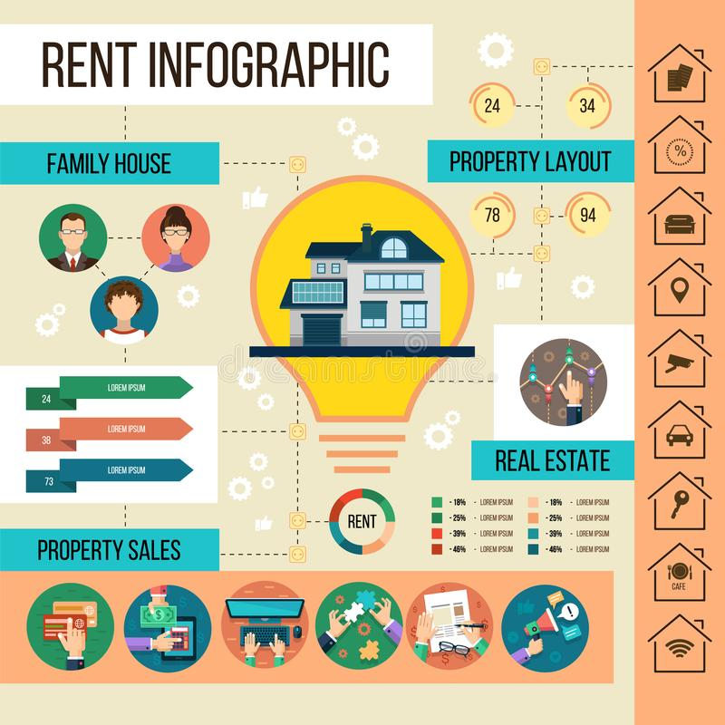 Infographics d'immobiliers illustration stock