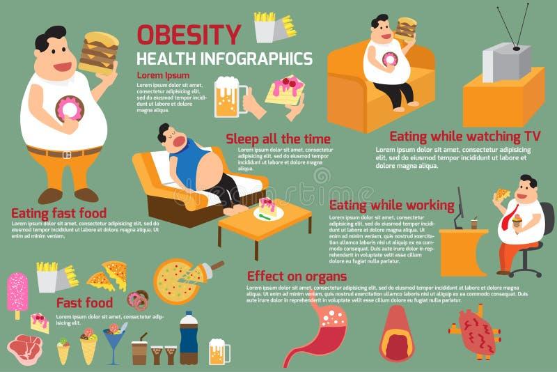 Infographics d'obésité illustration libre de droits