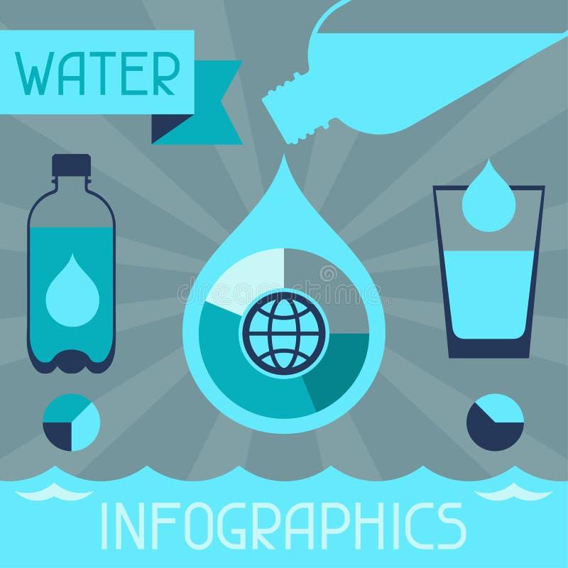 Infographics da água no estilo liso do projeto ilustração do vetor