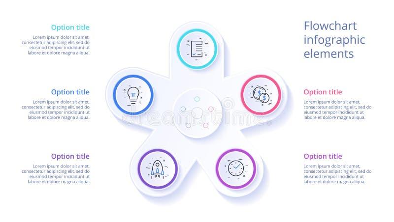 Infographics da carta de processo de negócios com 5 segmentos da etapa Circul ilustração do vetor