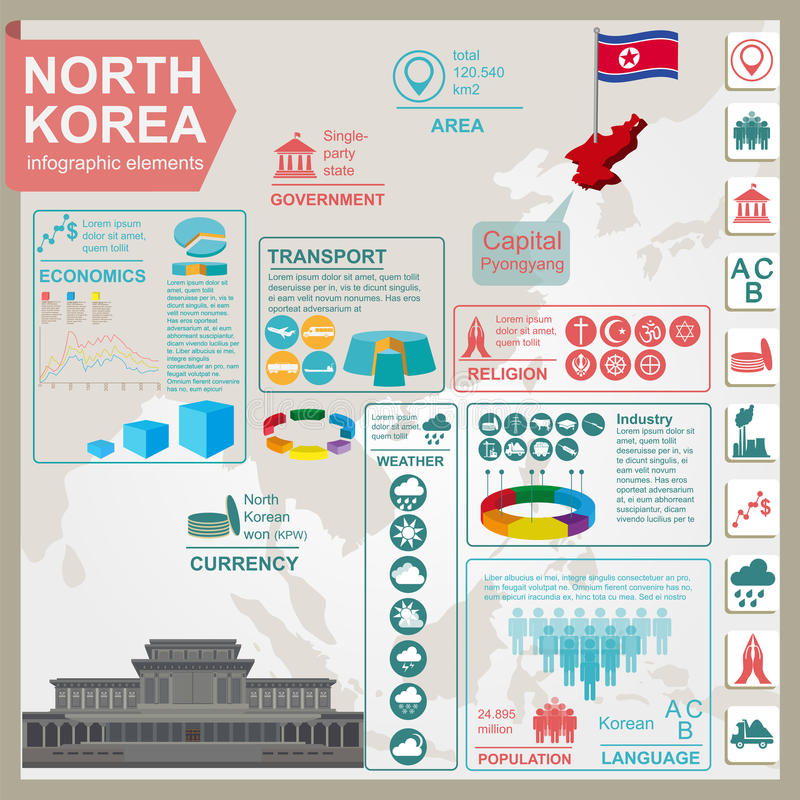 Infographics da Coreia do Norte, dados estatísticos, vistas ilustração do vetor
