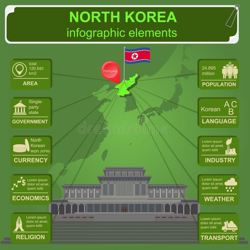 Infographics da Coreia do Norte, dados estatísticos, vistas ilustração stock