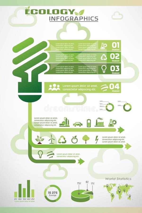 Infographics da ecologia, coleção dos ícones do vetor ilustração royalty free