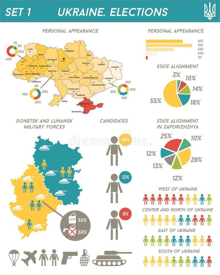 Infographics da eleição do vetor em Ucrânia ilustração do vetor