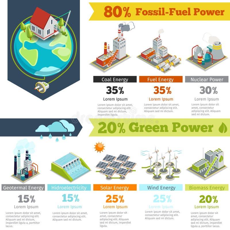 Infographics da geração do poder do combustível fóssil e da energia renovável ilustração do vetor