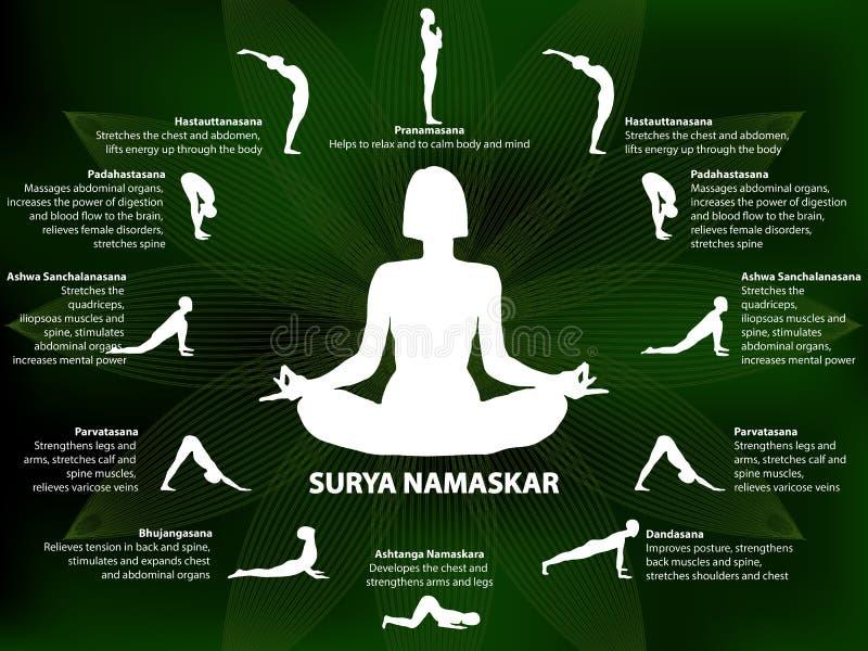 Infographics da ioga, sequência de Surya Namaskar fotografia de stock