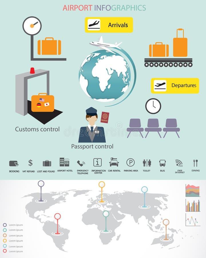 Infographics da viagem aérea ilustração royalty free