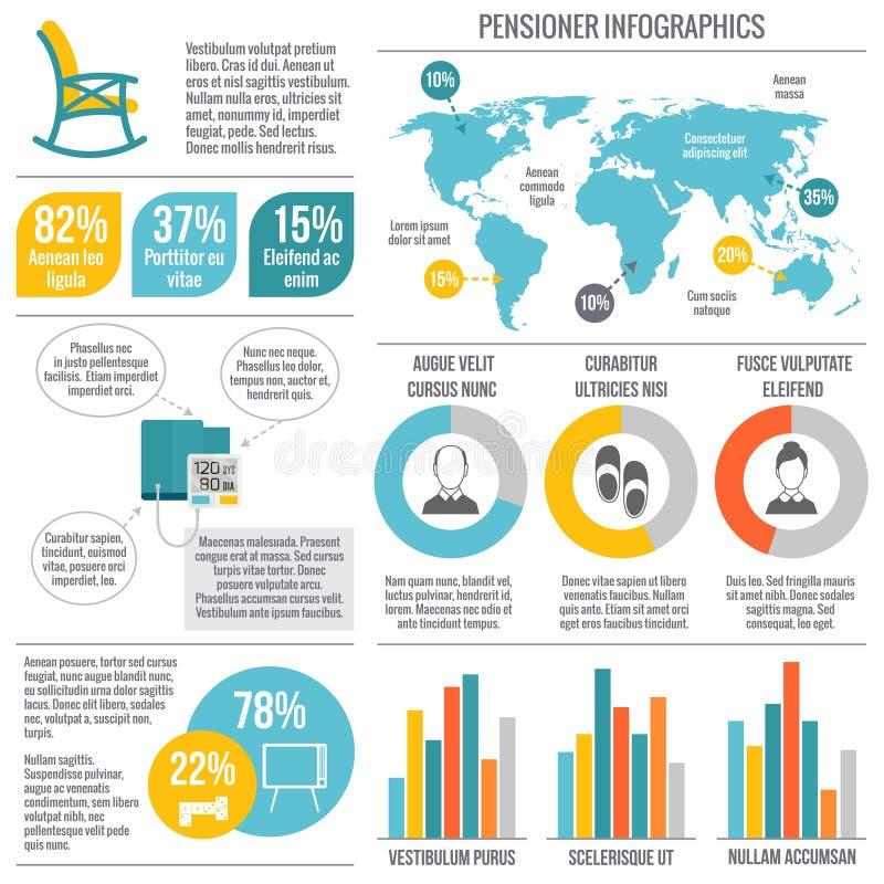 Infographics da vida dos pensionista ilustração royalty free
