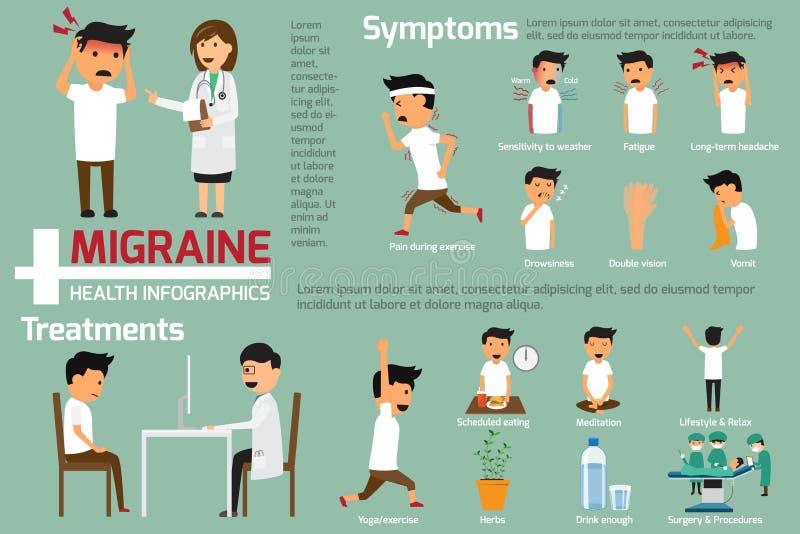 Infographics das dores de cabeça da enxaqueca este gráficos que apresentam o sympto ilustração royalty free