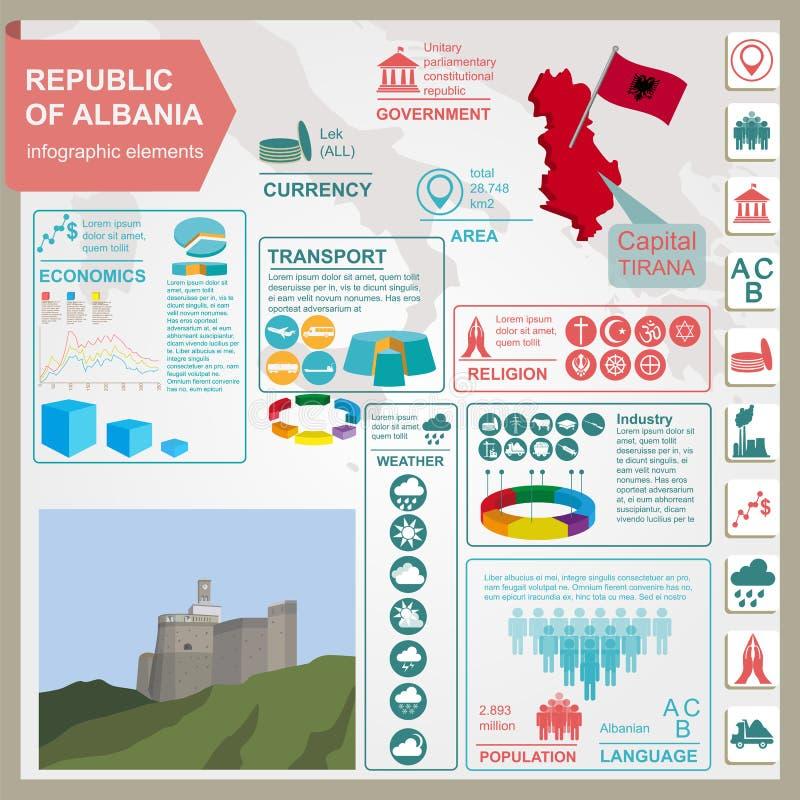Infographics de Albania, datos estadísticos, vistas libre illustration