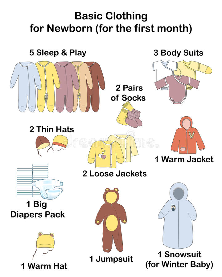 Infographics de bébé quel habillement à acheter pour le bébé nouveau-né pour le premier mois Substance nécessaire réglée pour le  illustration libre de droits