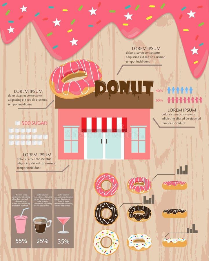 Infographics de beignet illustration de vecteur