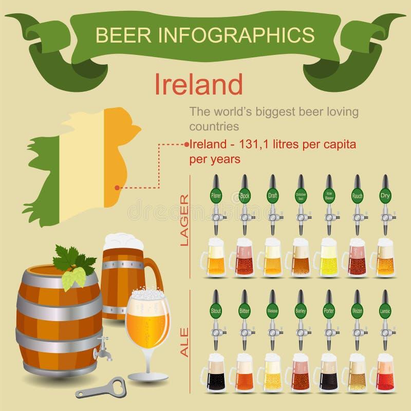 Infographics de bière Le pays affectueux de la plus grande bière du monde - colère illustration libre de droits