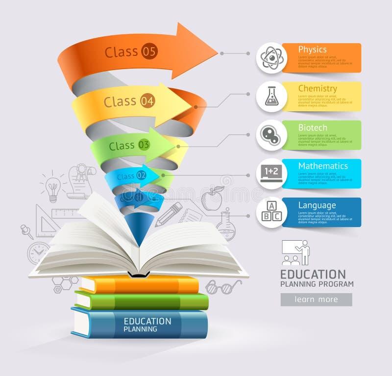 Infographics de cône d'éducation d'étape de livres illustration libre de droits