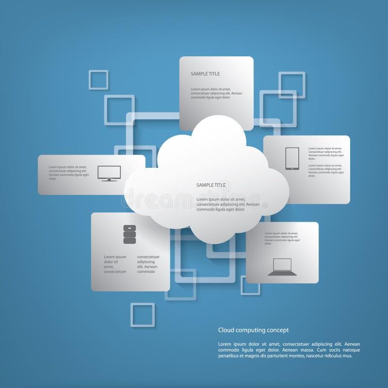 Infographics de calcul de concept de nuage illustration de vecteur