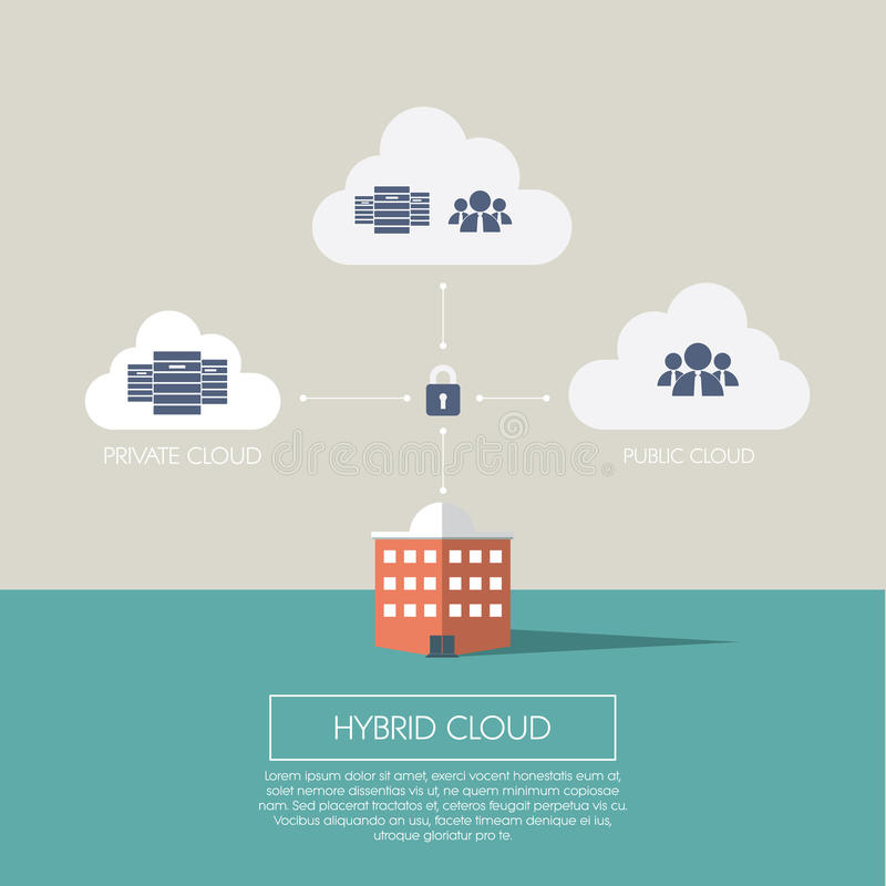 Infographics de calcul de concept de nuage hybride illustration stock