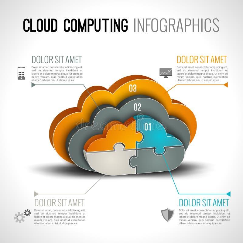 Infographics de calcul de nuage illustration stock