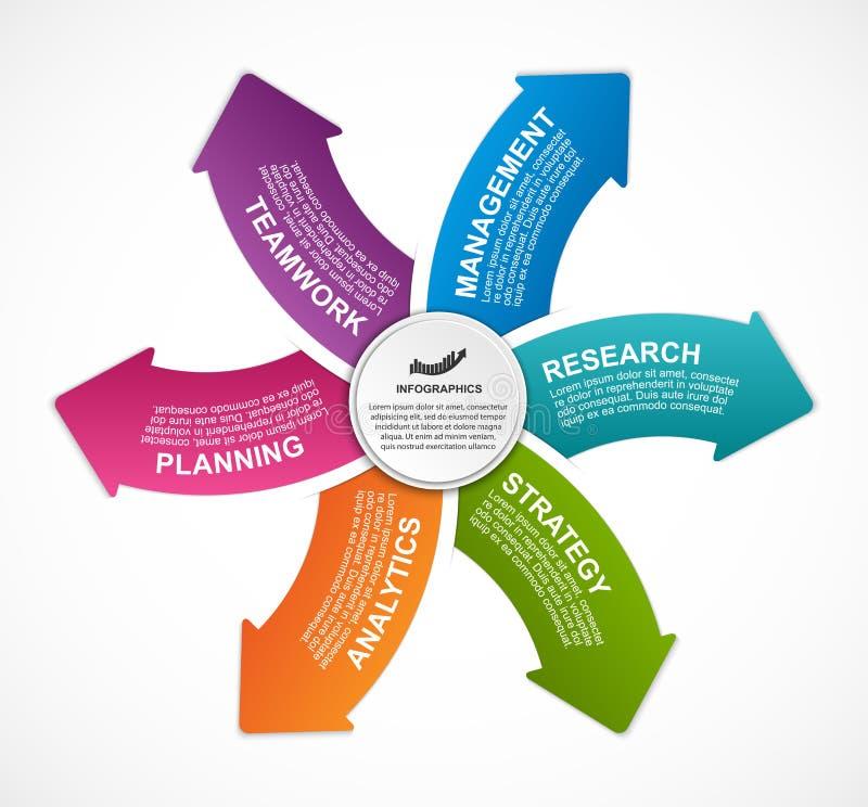 Infographics de calibre avec des flèches en cercle Peut être employé pour des présentations d'affaires, bannière de l'information illustration stock