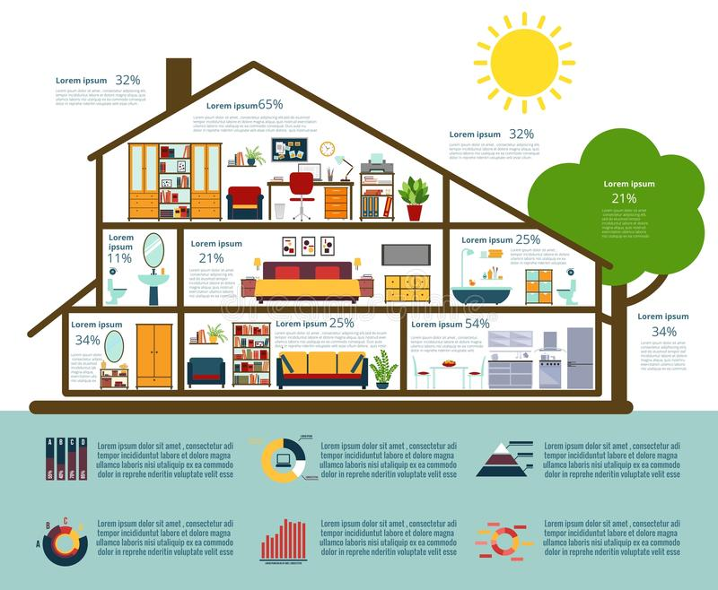 Infographics de Chambre dans le style plat illustration libre de droits