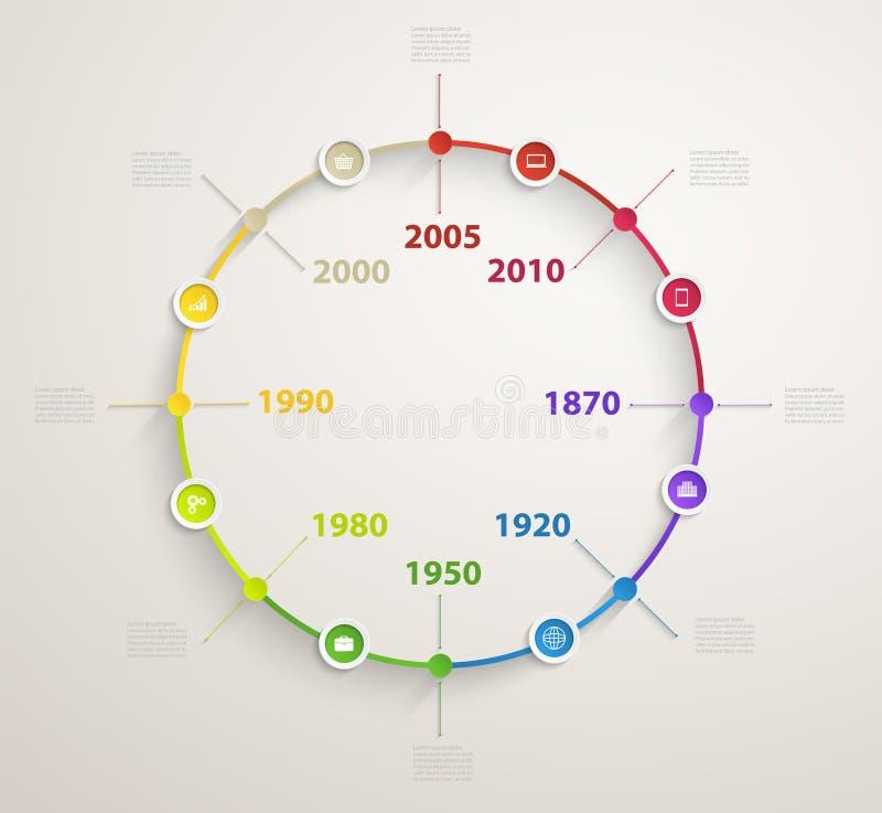 Infographics de chronologie avec la conception circulaire de structure de vecteur économique d'icônes illustration libre de droits