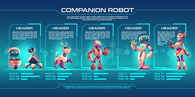 Infographics de chronologie d'évolution de robot de compagnon illustration libre de droits