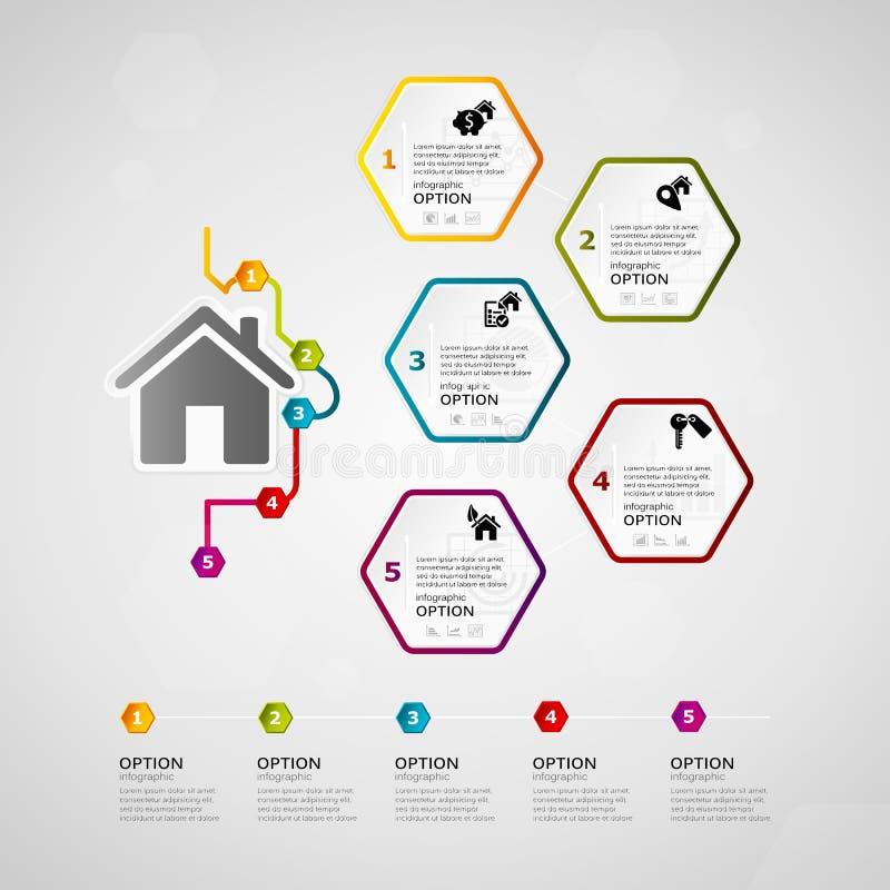 Infographics de chronologie d'immobiliers illustration de vecteur