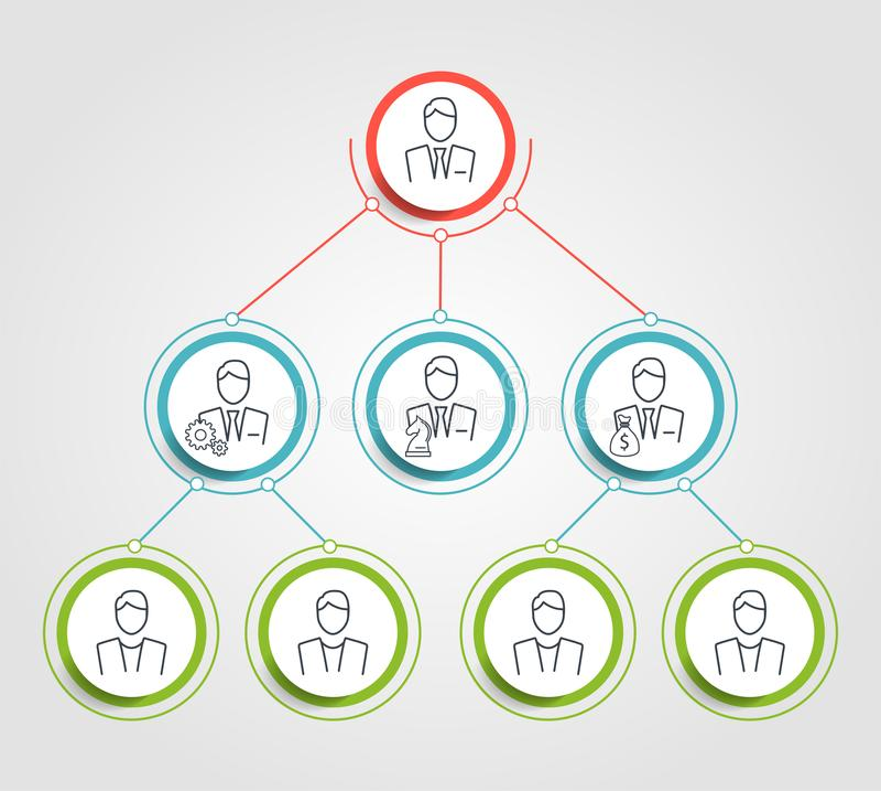 Infographics de diagramme de cercle de hiérarchie d'affaires Éléments d'entreprise de graphique de structure organisationnelle Or illustration de vecteur