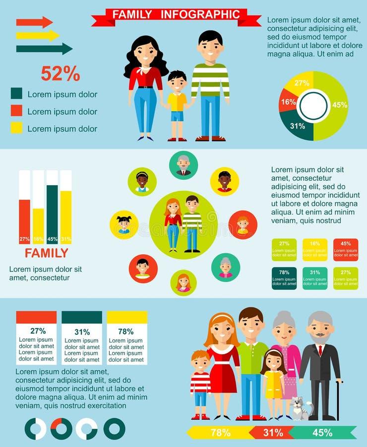 Infographics de famille réglé avec le parent, enfants illustration de vecteur