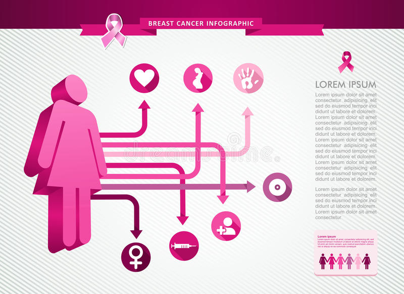 Infographics de femme de ruban de conscience de cancer du sein  illustration libre de droits