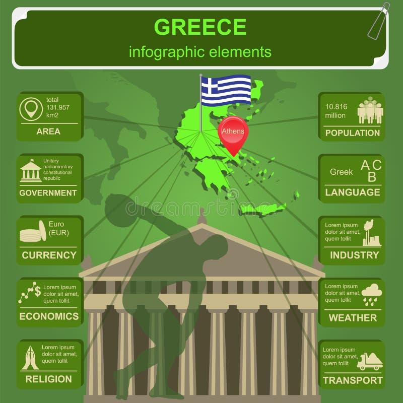 Infographics de Grecia, datos estadísticos, vistas stock de ilustración