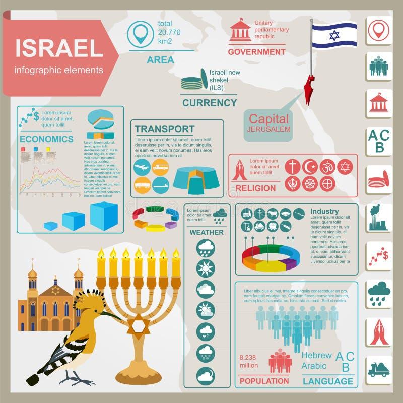 Infographics de Israel, dados estatísticos, vistas ilustração royalty free