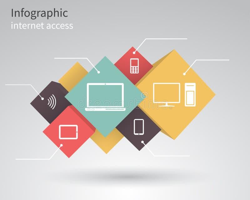 Infographics de l'accès d'Internet, dispositifs d'ordinateur illustration libre de droits
