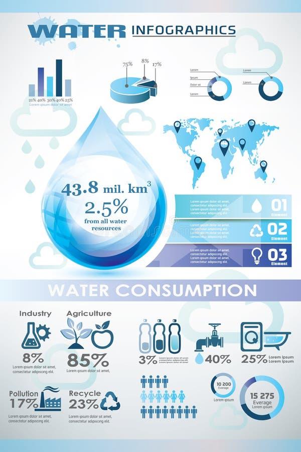 Infographics de l'eau, calibre de présentation illustration de vecteur