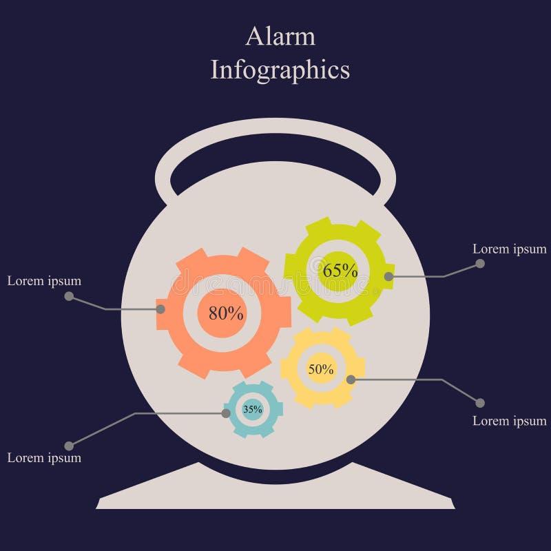 Infographics de la alarma ilustración del vector
