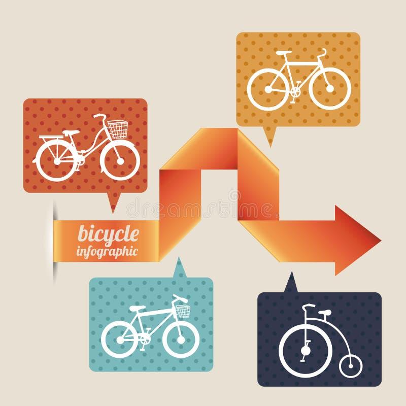 Infographics de la bicicleta libre illustration