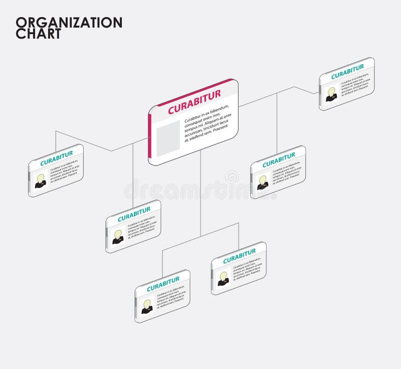 Infographics de la carta de organización con el árbol Ilustración del vector ilustración del vector