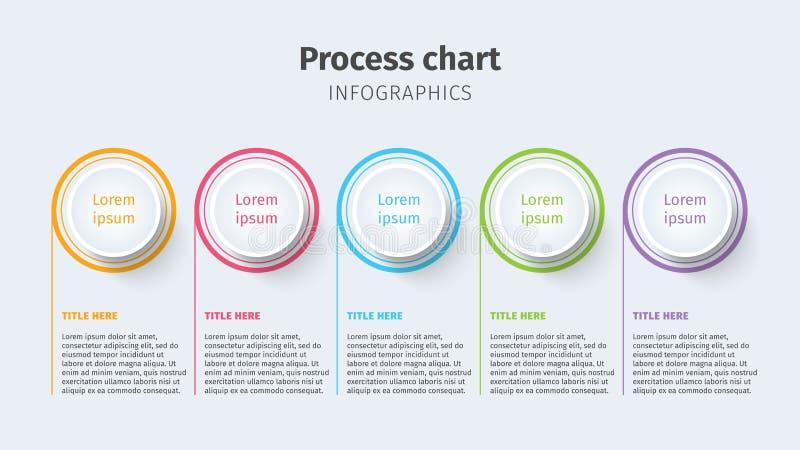 Infographics de la carta de proceso de negocio con los círculos del paso Elementos corporativos circulares del gráfico de la cron stock de ilustración