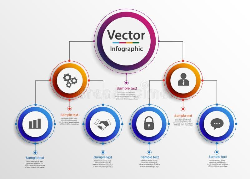 Infographics de la carta del organogram de la jerarquía del negocio Elementos corporativos del gráfico de la estructura de organi stock de ilustración