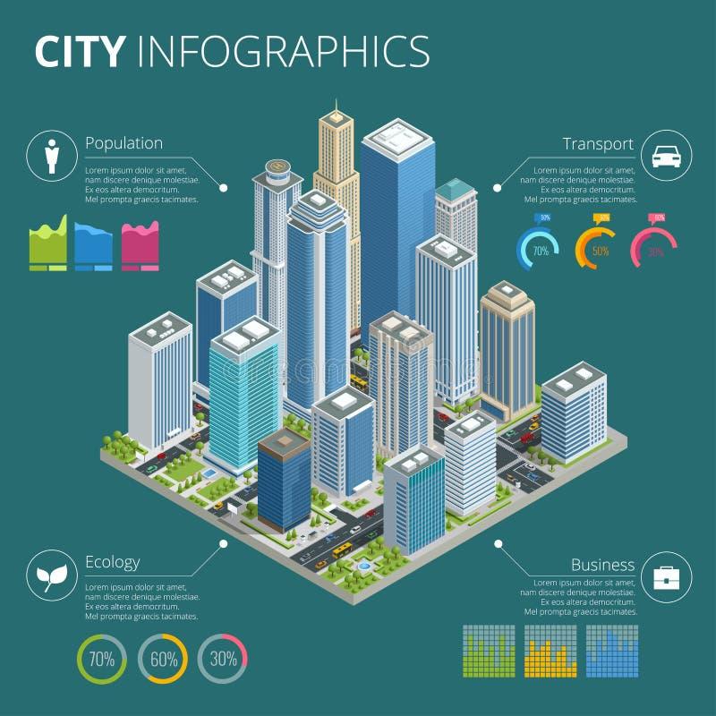 Infographics de la ciudad Ciudad isométrica del vector con los rascacielos, calles y vehículos, anuncio publicitario y área comer ilustración del vector
