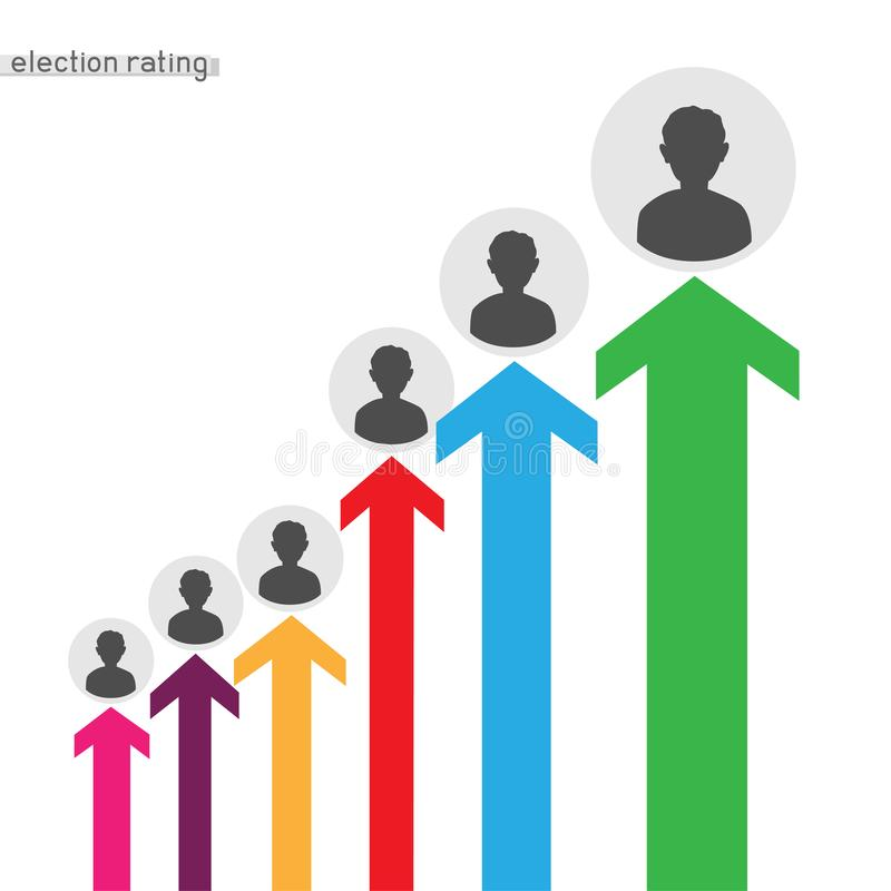 Infographics de la elección del presidente ilustración del vector