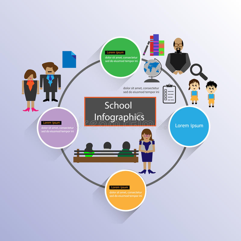 Infographics de la escuela y de la gente, concepto de estudiante, padre y profesor Connect stock de ilustración