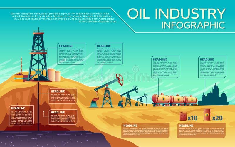 Infographics de la extracción de la industria de petróleo del vector ilustración del vector