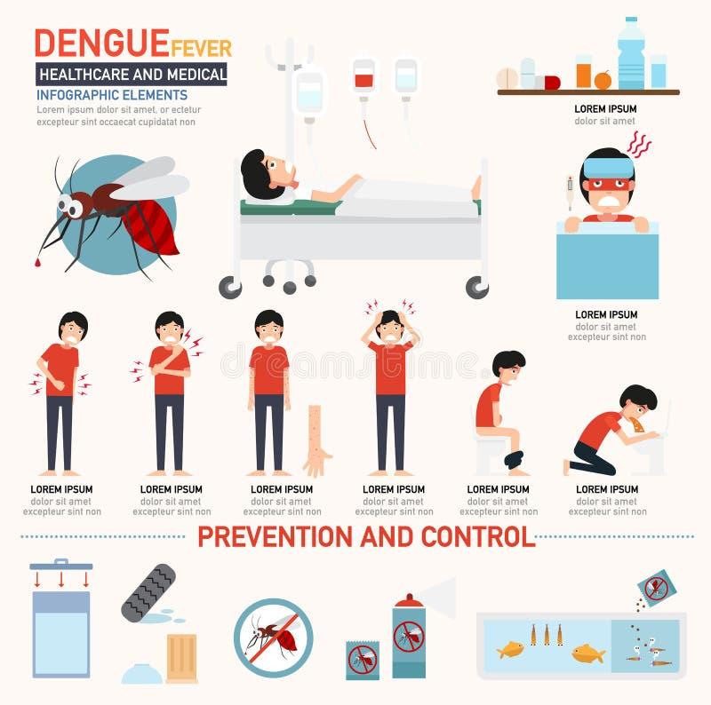 Infographics de la fiebre de dengue ilustración del vector