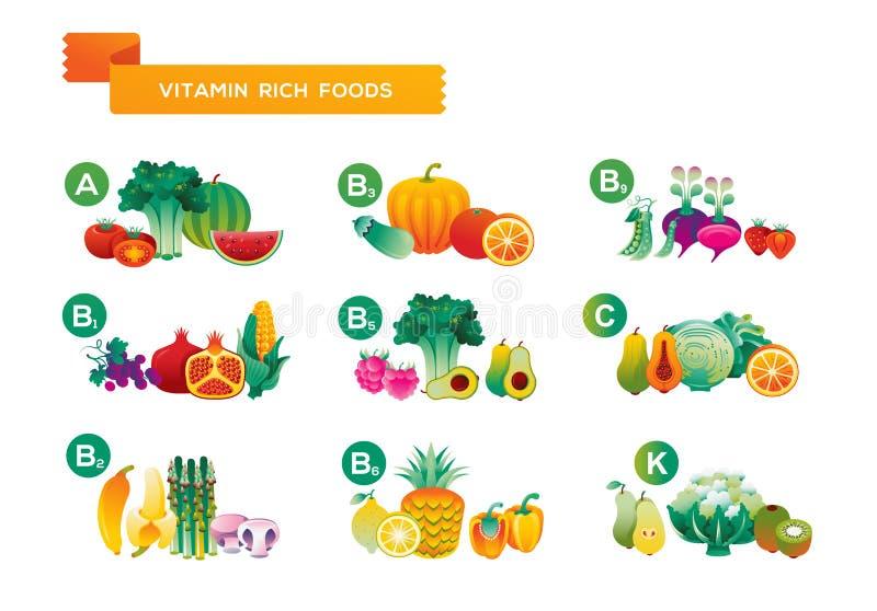 Infographics de la fruta libre illustration