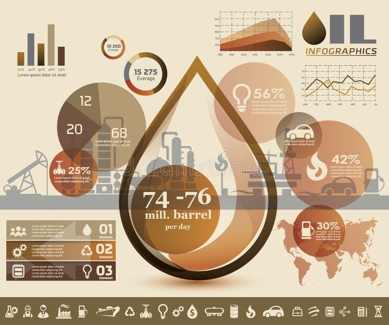 Infographics de la industria del petróleo y gas stock de ilustración